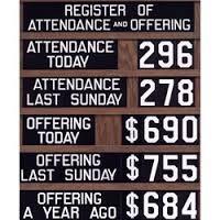 church stats 2